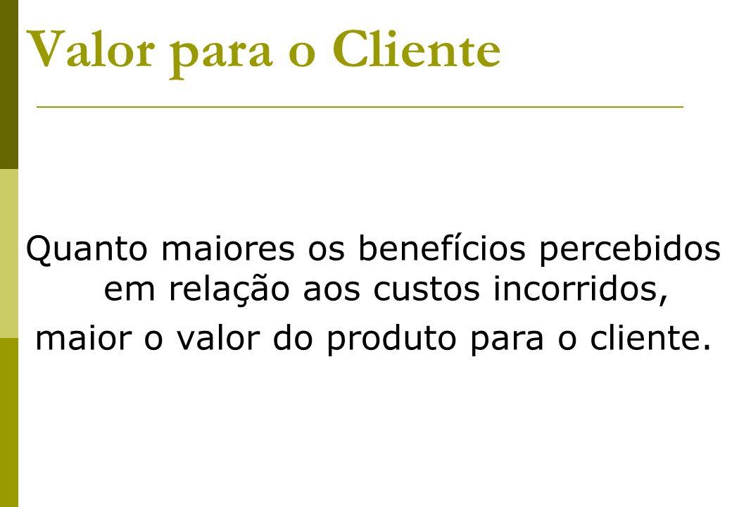 maior o valor do produto para o cliente.