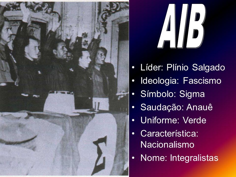 AIB Líder: Plínio Salgado Ideologia: Fascismo Símbolo: Sigma