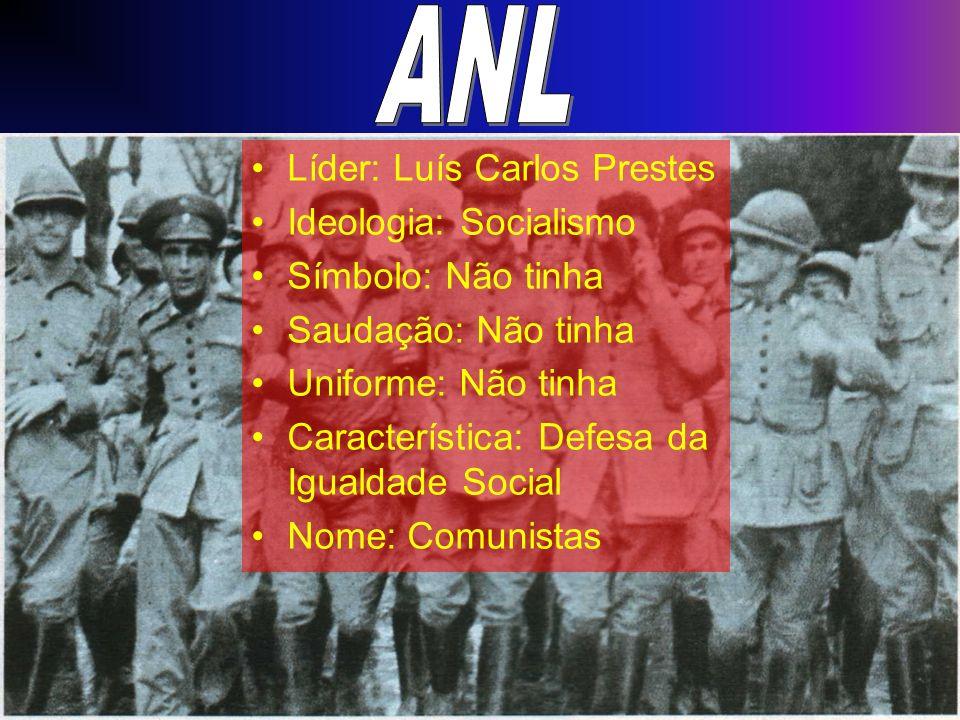 ANL Líder: Luís Carlos Prestes Ideologia: Socialismo