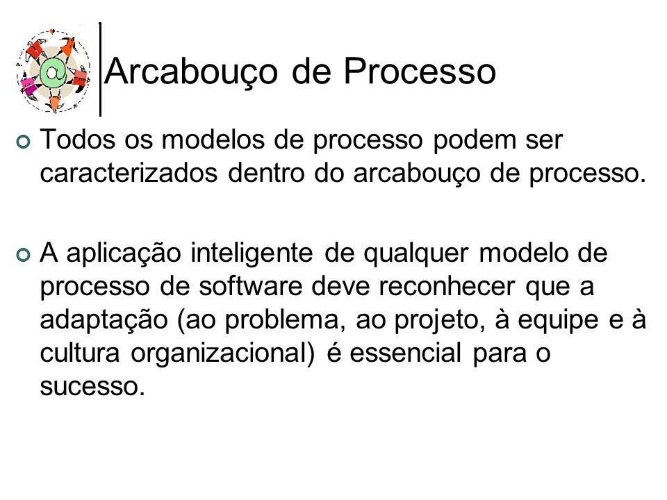 Arcabouço de Processo Todos os modelos de processo podem ser caracterizados dentro do arcabouço de processo.