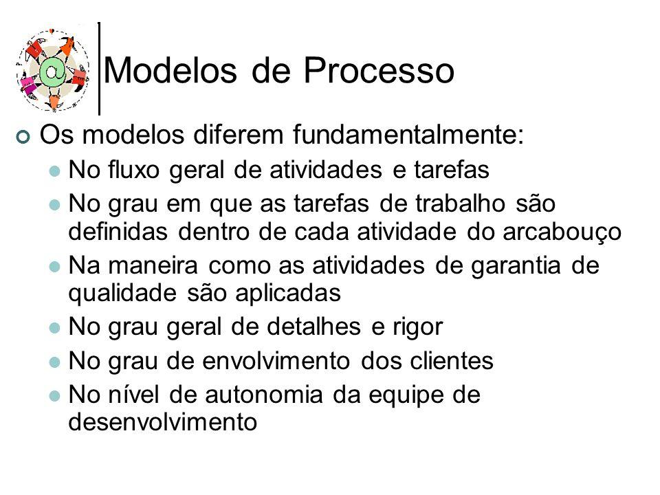 Modelos de Processo Os modelos diferem fundamentalmente: