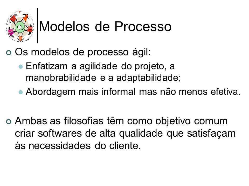 Modelos de Processo Os modelos de processo ágil: