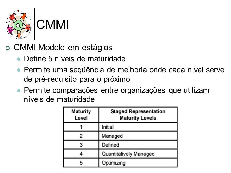 CMMI CMMI Modelo em estágios Define 5 níveis de maturidade
