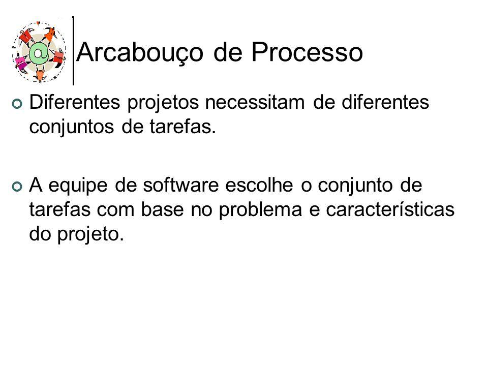 Arcabouço de Processo Diferentes projetos necessitam de diferentes conjuntos de tarefas.