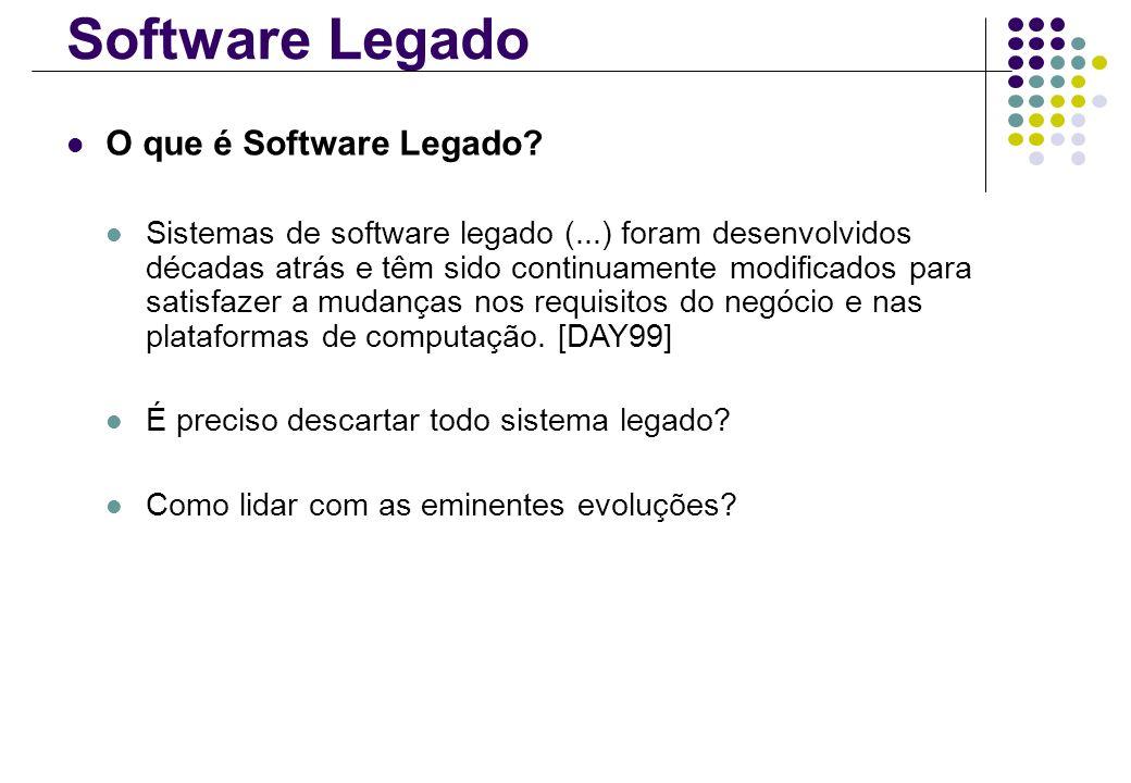 Software Legado O que é Software Legado