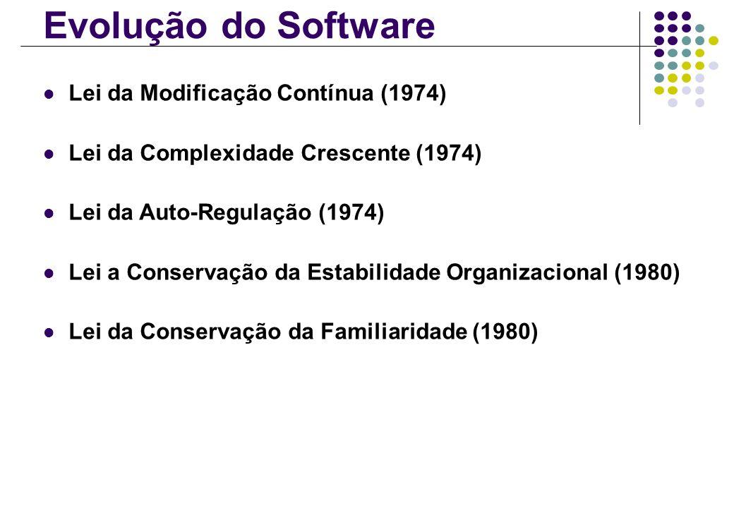 Evolução do Software Lei da Modificação Contínua (1974)