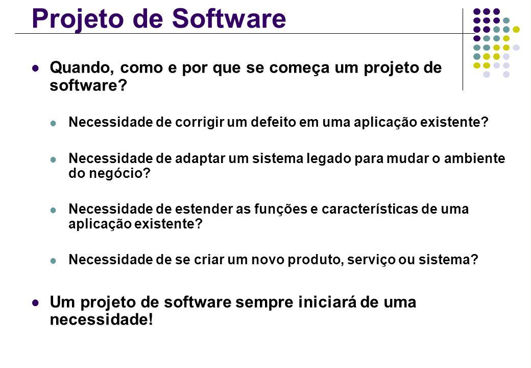 Projeto de Software Quando, como e por que se começa um projeto de software Necessidade de corrigir um defeito em uma aplicação existente