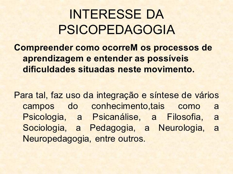 INTERESSE DA PSICOPEDAGOGIA