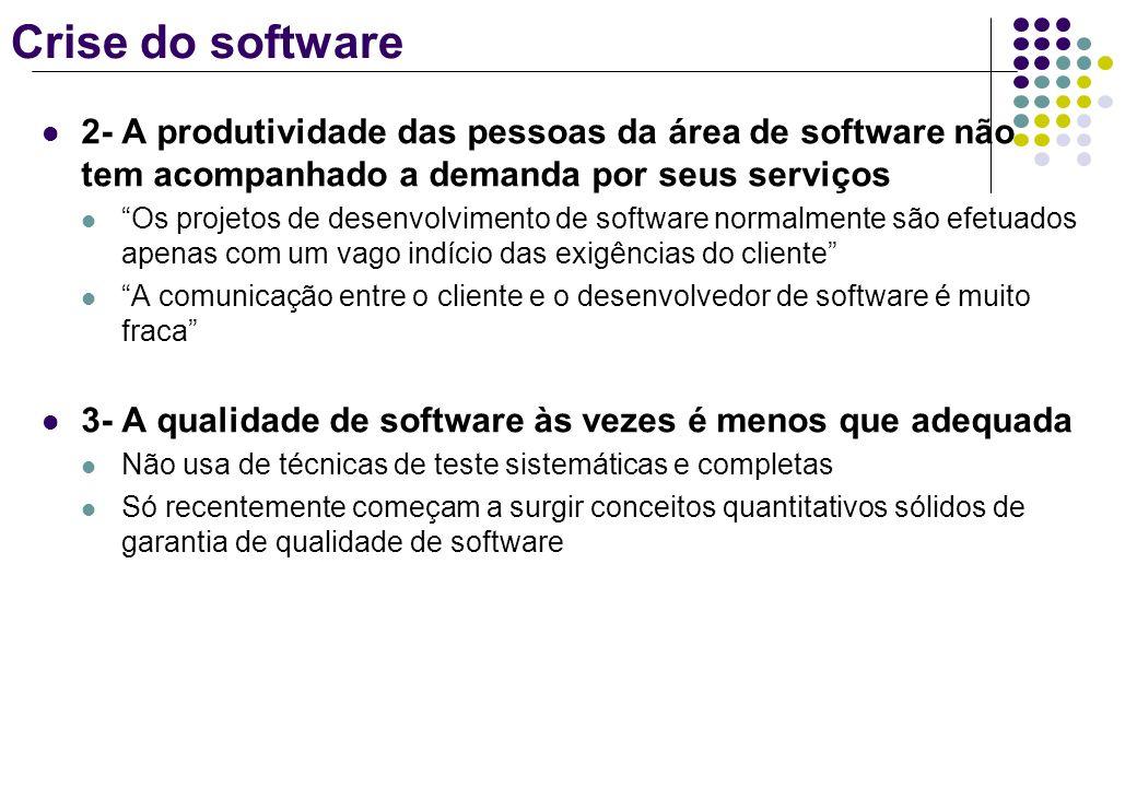 Crise do software 2- A produtividade das pessoas da área de software não tem acompanhado a demanda por seus serviços.
