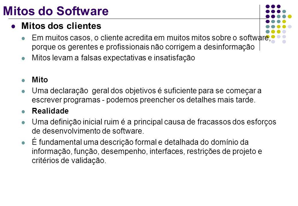 Mitos do Software Mitos dos clientes