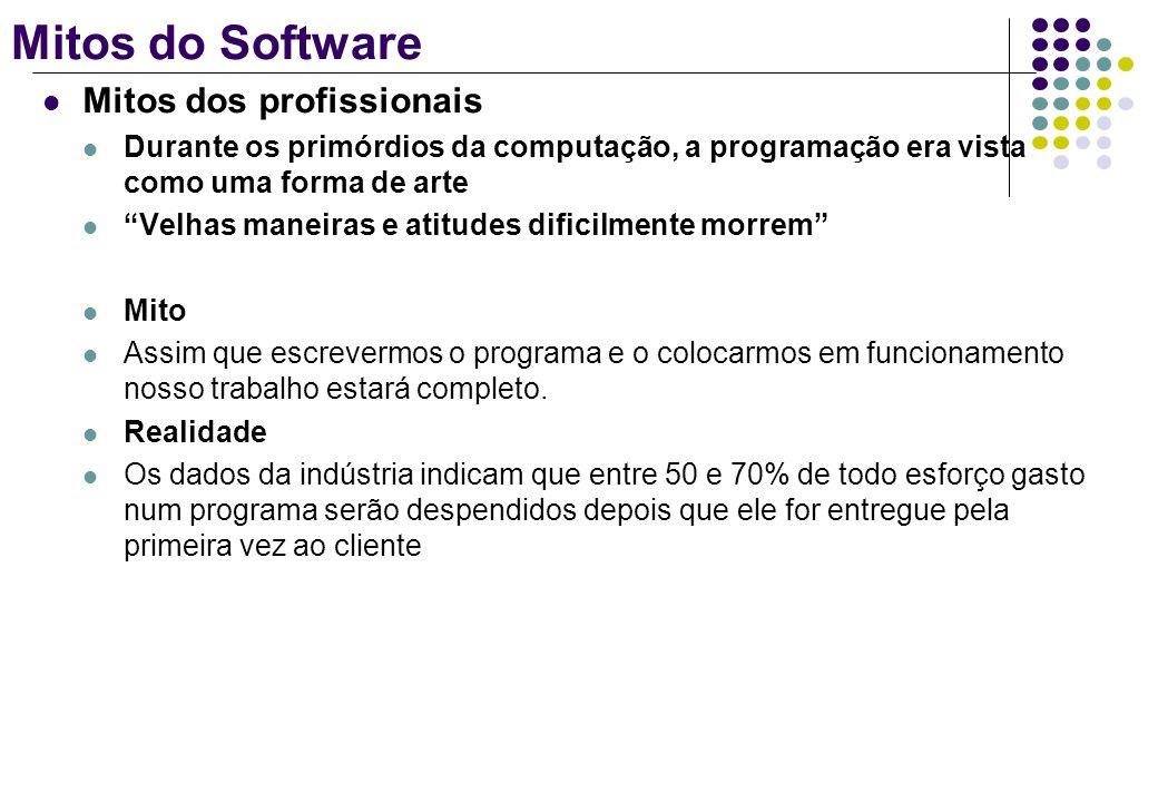 Mitos do Software Mitos dos profissionais