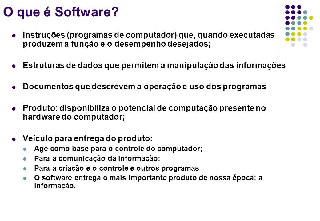 O que é Software Instruções (programas de computador) que, quando executadas produzem a função e o desempenho desejados;