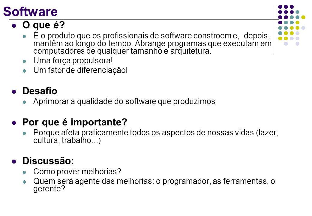 Software O que é Desafio Por que é importante Discussão: