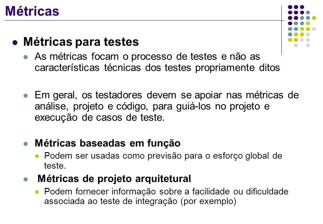 Métricas Métricas para testes