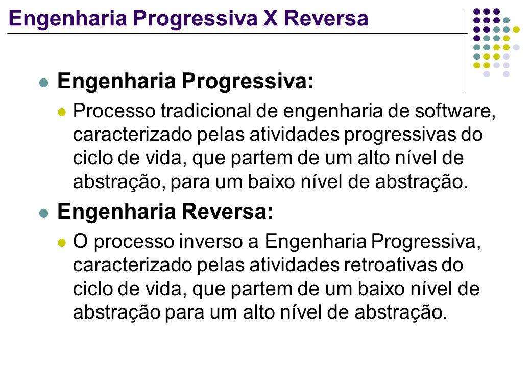 Engenharia Progressiva X Reversa