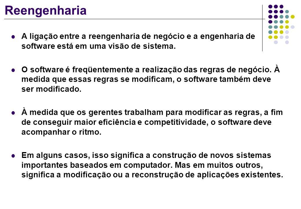 Reengenharia A ligação entre a reengenharia de negócio e a engenharia de software está em uma visão de sistema.
