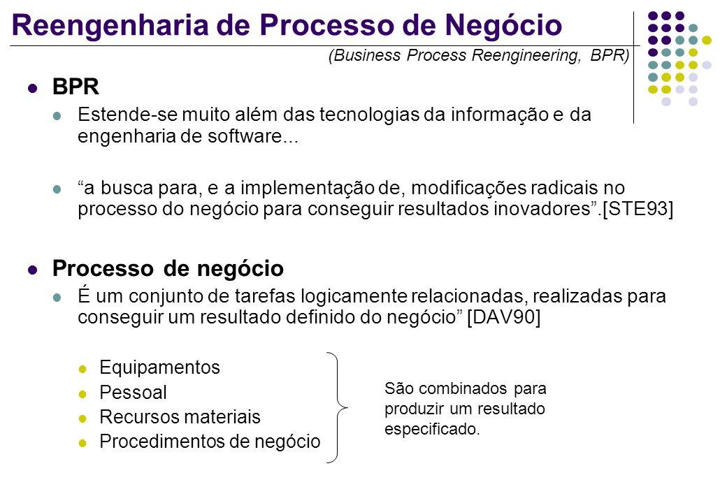 Reengenharia de Processo de Negócio