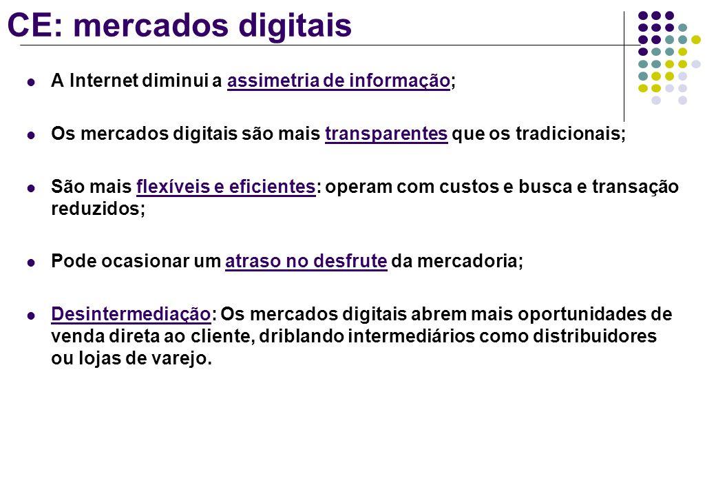 CE: mercados digitais A Internet diminui a assimetria de informação;