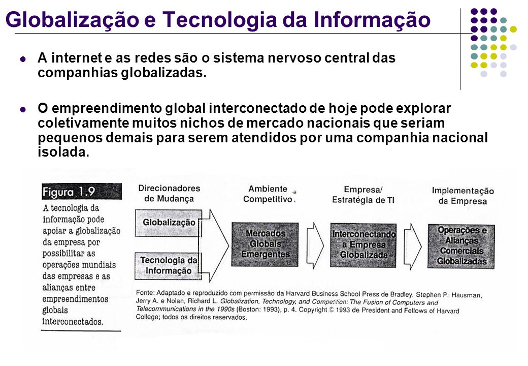 Globalização e Tecnologia da Informação