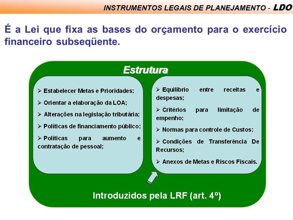 INSTRUMENTOS LEGAIS DE PLANEJAMENTO - LDO