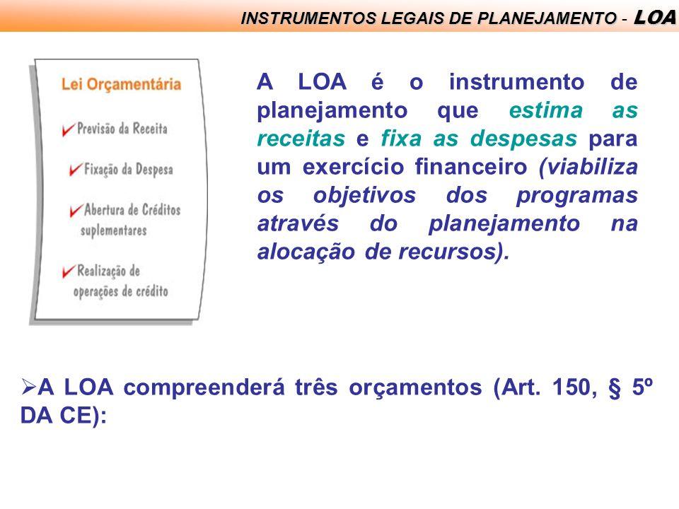 A LOA compreenderá três orçamentos (Art. 150, § 5º DA CE):