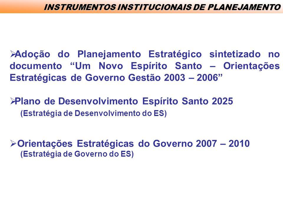 Plano de Desenvolvimento Espírito Santo 2025