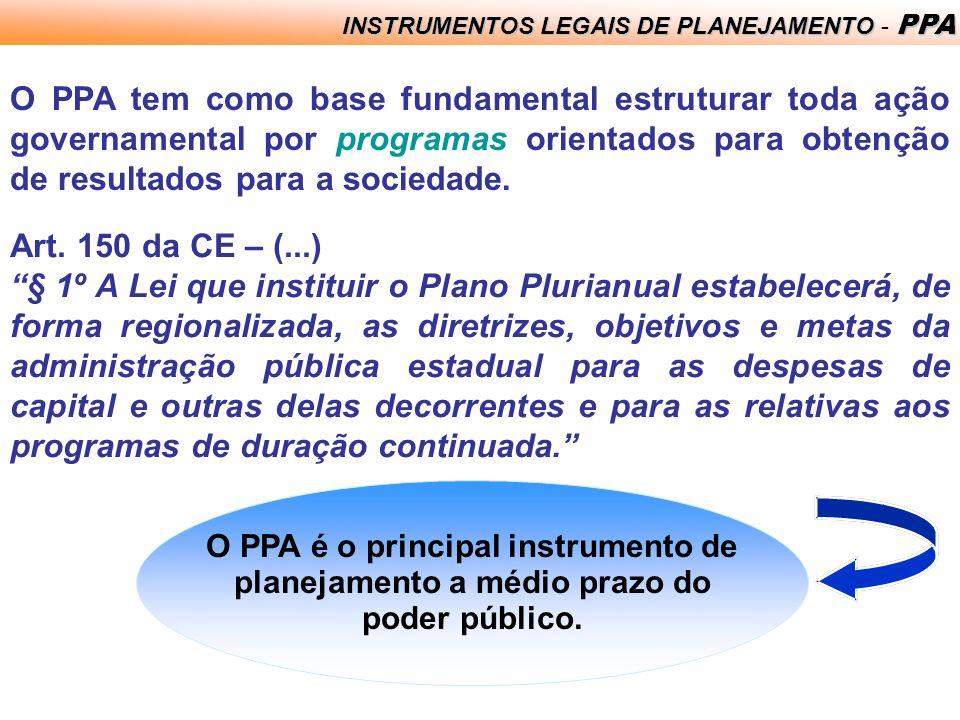INSTRUMENTOS LEGAIS DE PLANEJAMENTO - PPA