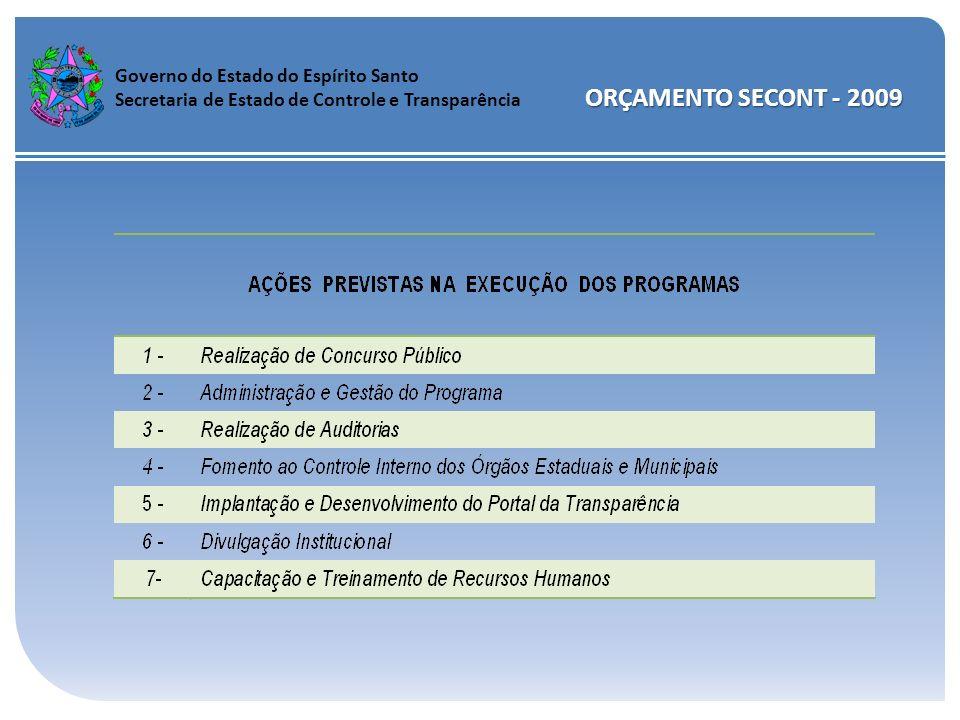 ORÇAMENTO SECONT - 2009