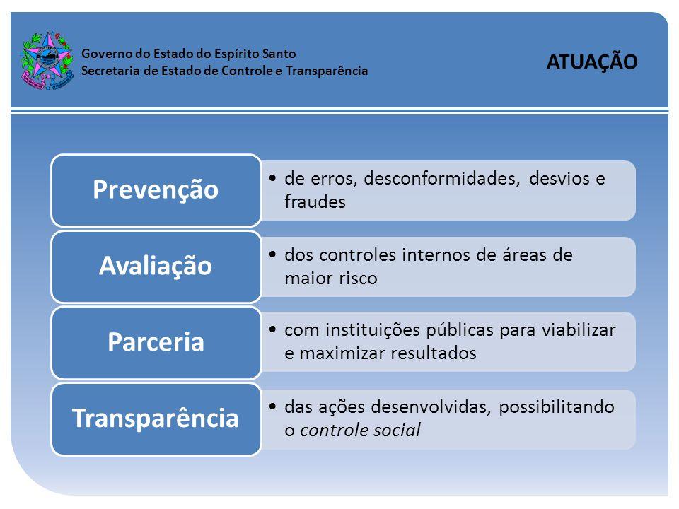 ATUAÇÃO Prevenção de erros, desconformidades, desvios e fraudes