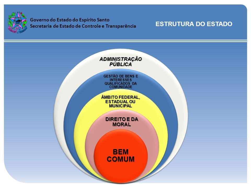 BEM COMUM ESTRUTURA DO ESTADO ADMINISTRAÇÃO PÚBLICA DIREITO E DA MORAL