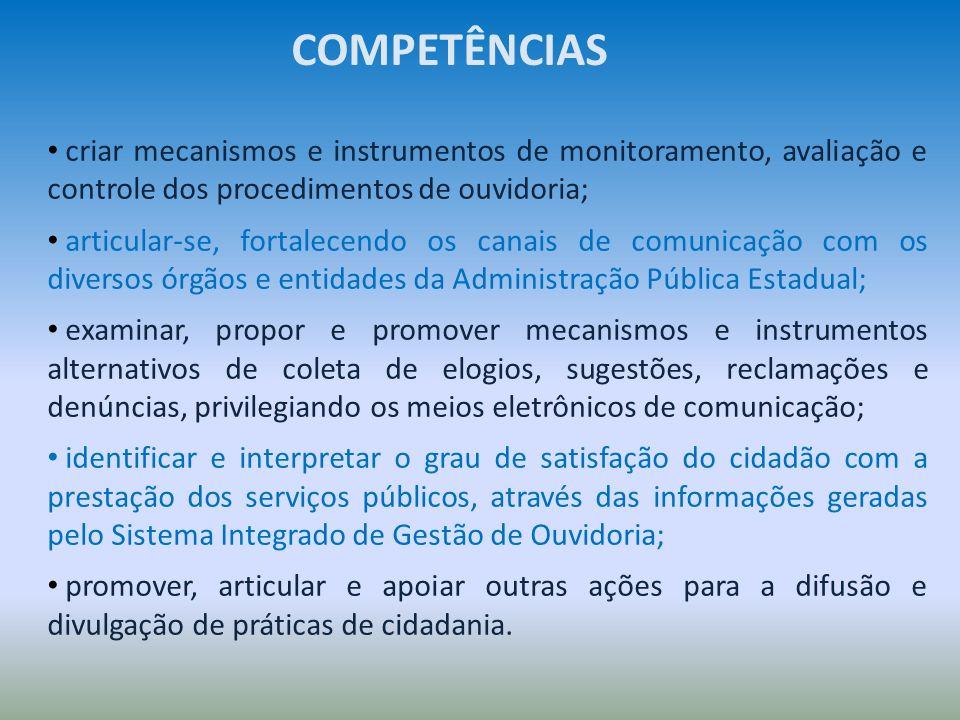 COMPETÊNCIAS criar mecanismos e instrumentos de monitoramento, avaliação e controle dos procedimentos de ouvidoria;