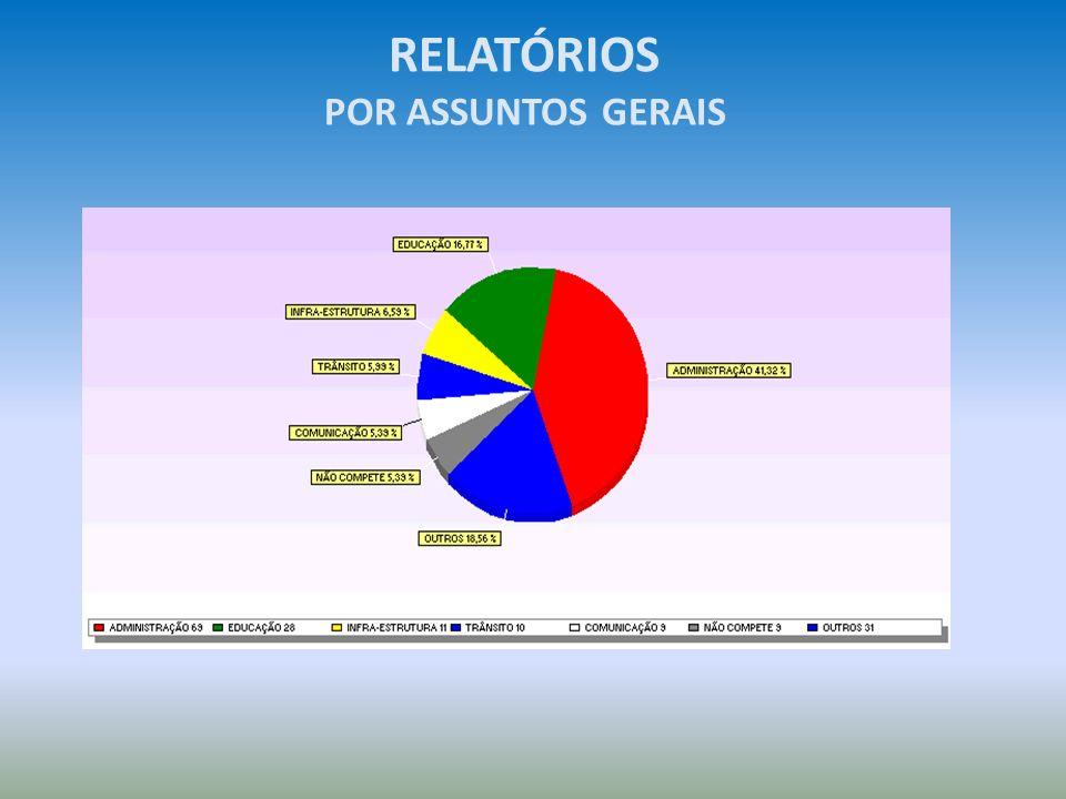 RELATÓRIOS POR ASSUNTOS GERAIS