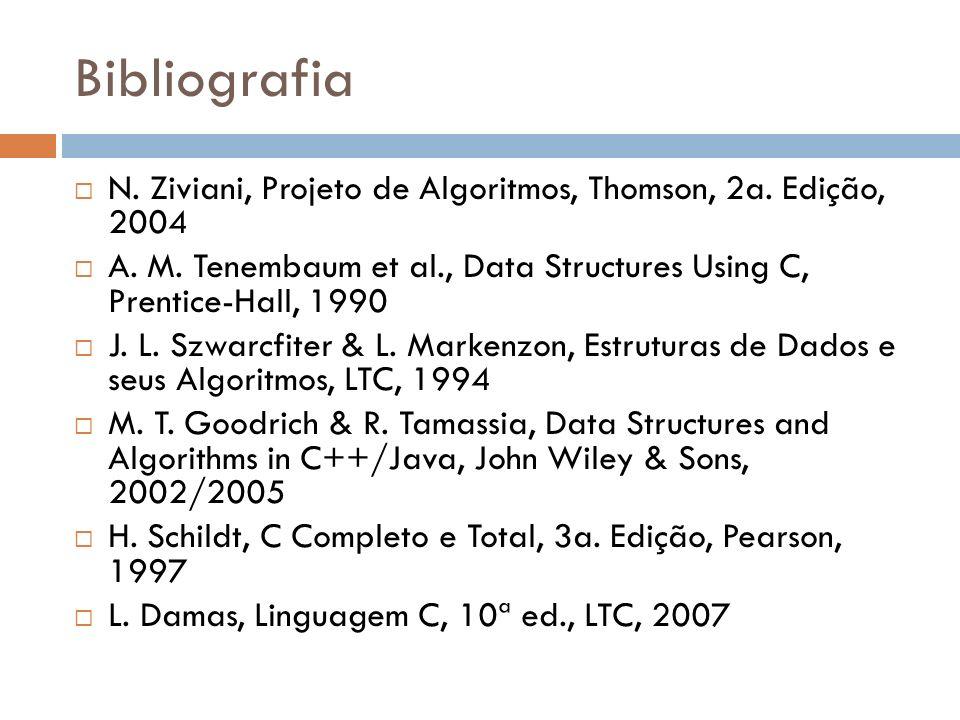 Bibliografia N. Ziviani, Projeto de Algoritmos, Thomson, 2a. Edição, 2004. A. M. Tenembaum et al., Data Structures Using C, Prentice-Hall, 1990.