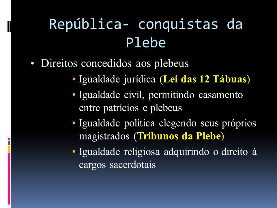 República- conquistas da Plebe