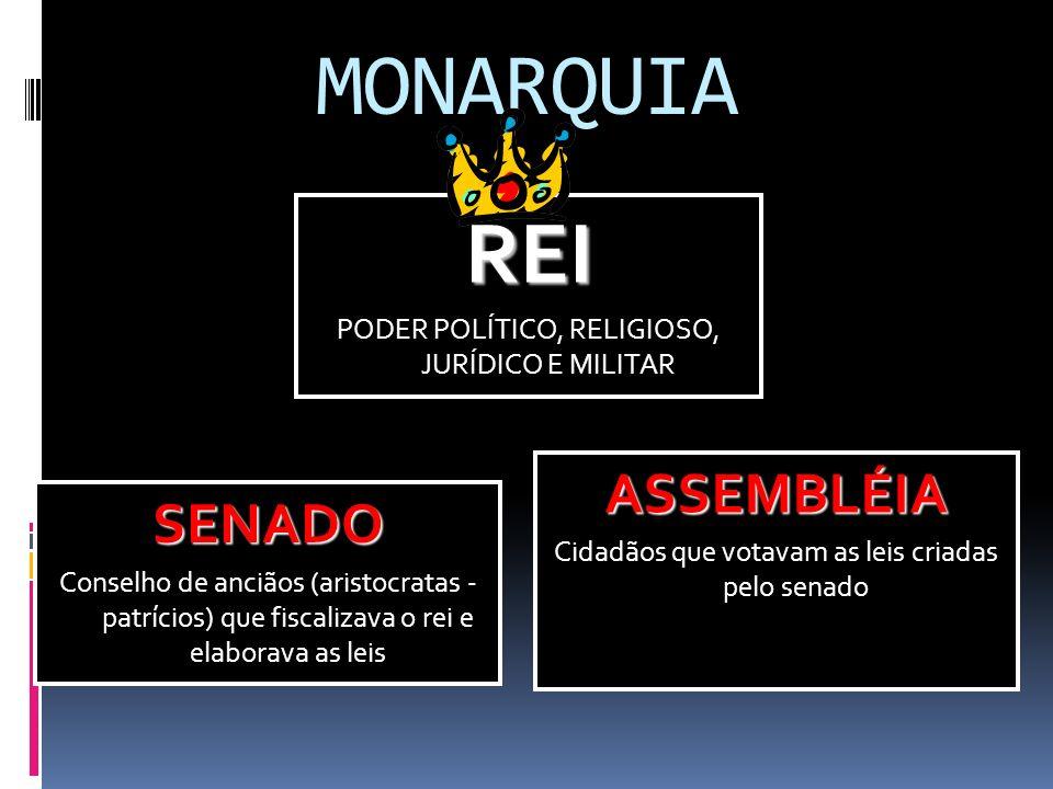 MONARQUIA REI ASSEMBLÉIA SENADO