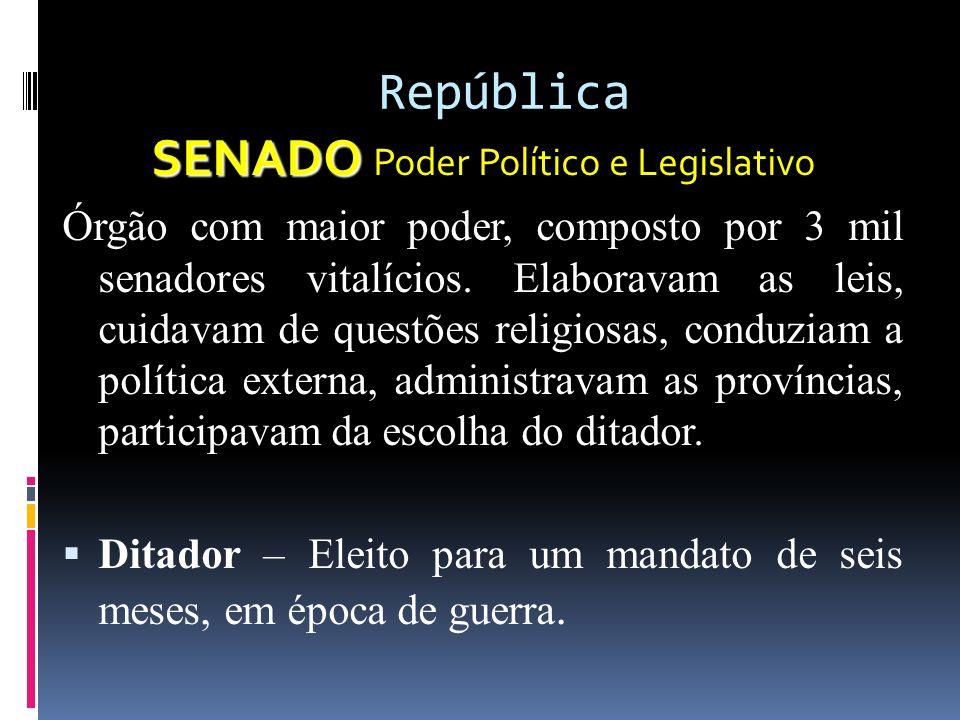 SENADO Poder Político e Legislativo