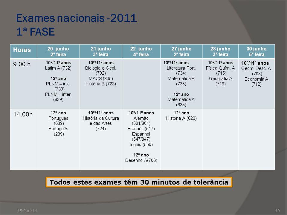 Exames nacionais -2011 1ª FASE
