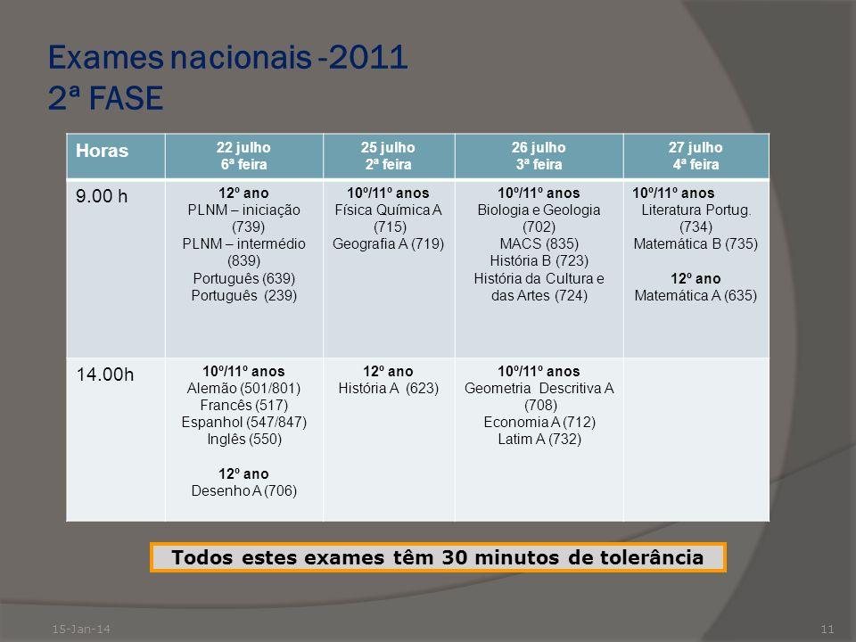 Exames nacionais -2011 2ª FASE