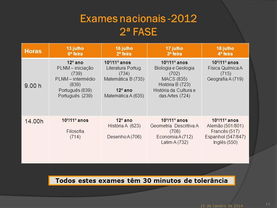 Exames nacionais -2012 2ª FASE
