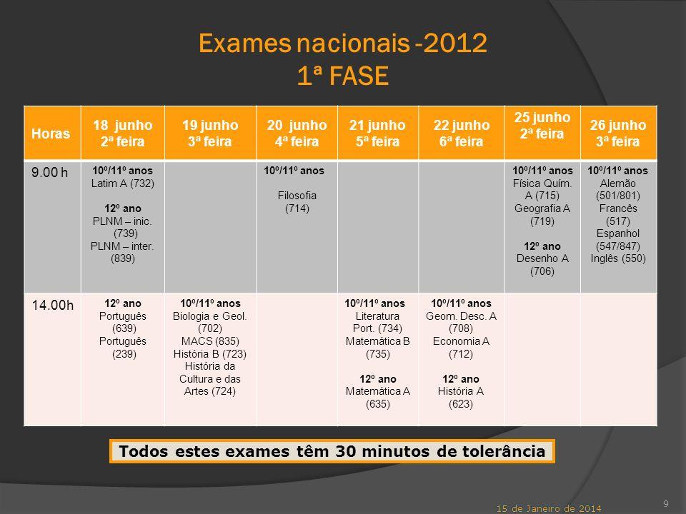 Exames nacionais -2012 1ª FASE