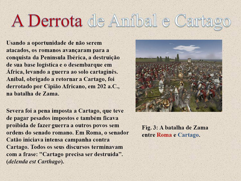 A Derrota de Aníbal e Cartago