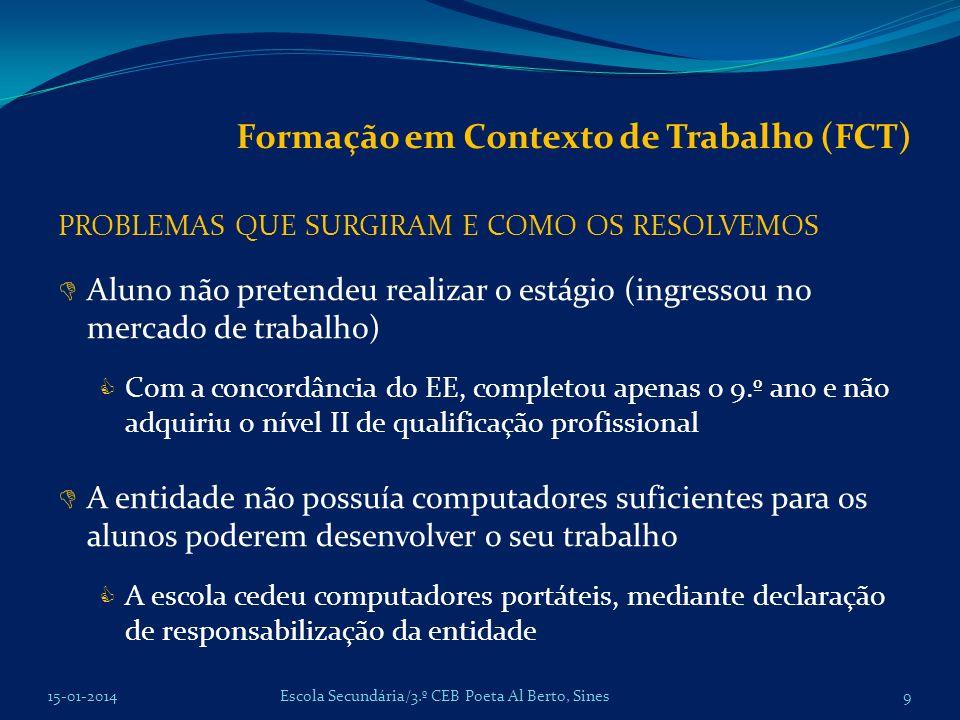 Formação em Contexto de Trabalho (FCT)
