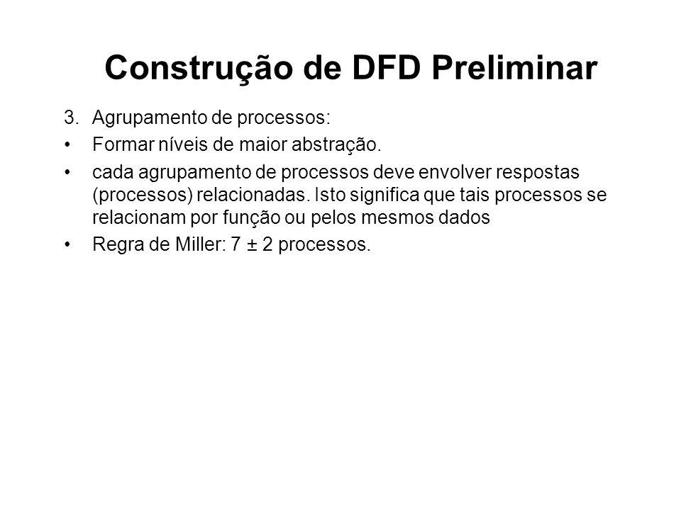 Construção de DFD Preliminar