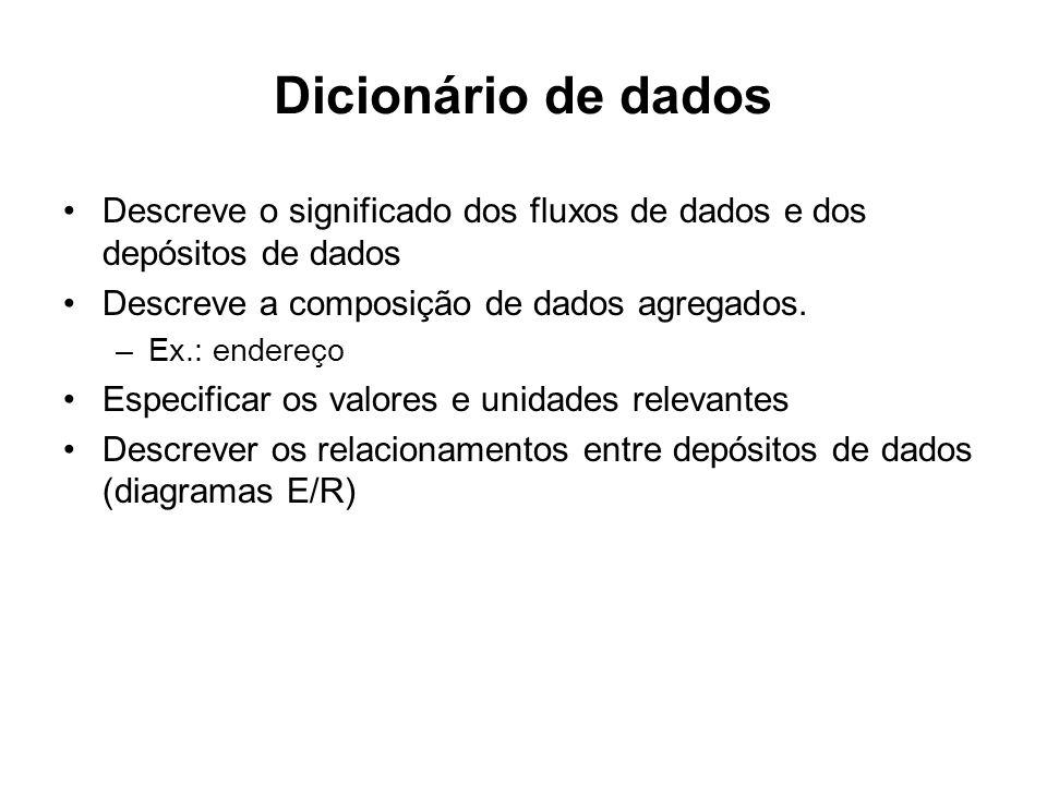 Dicionário de dados Descreve o significado dos fluxos de dados e dos depósitos de dados. Descreve a composição de dados agregados.