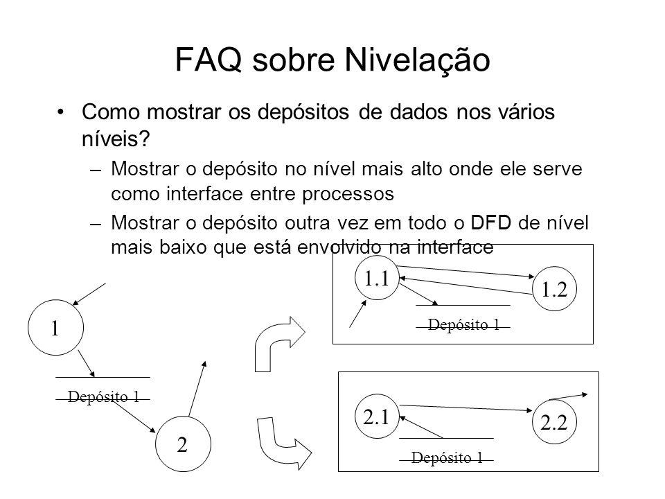 FAQ sobre Nivelação Como mostrar os depósitos de dados nos vários níveis