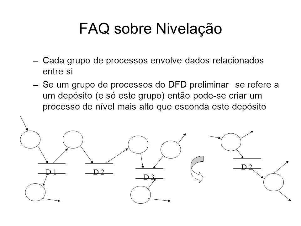 FAQ sobre Nivelação Cada grupo de processos envolve dados relacionados entre si.