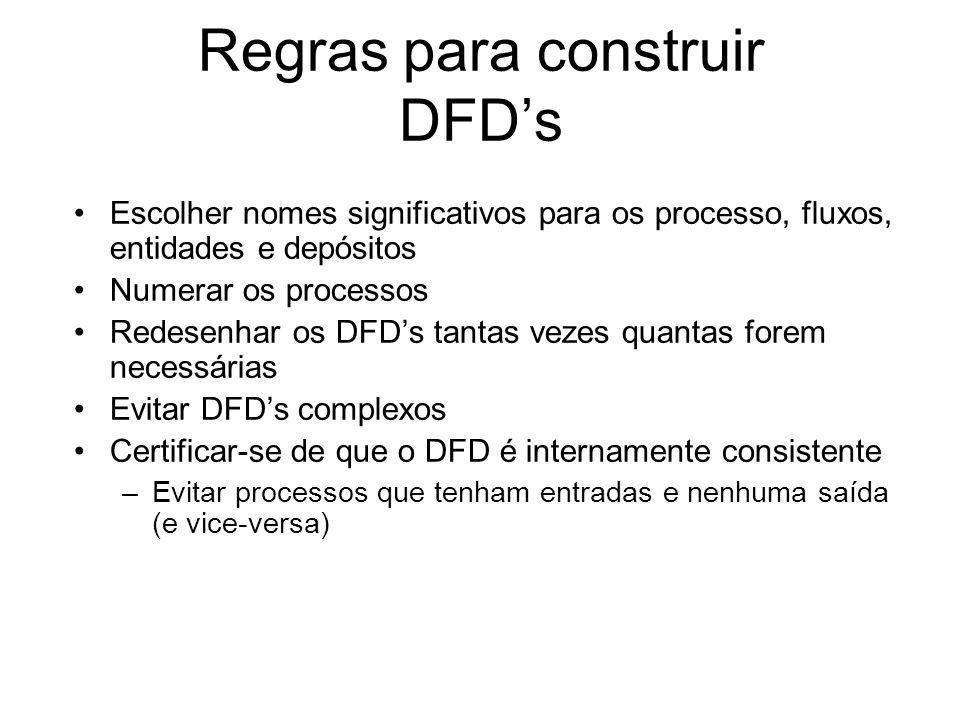 Regras para construir DFD's