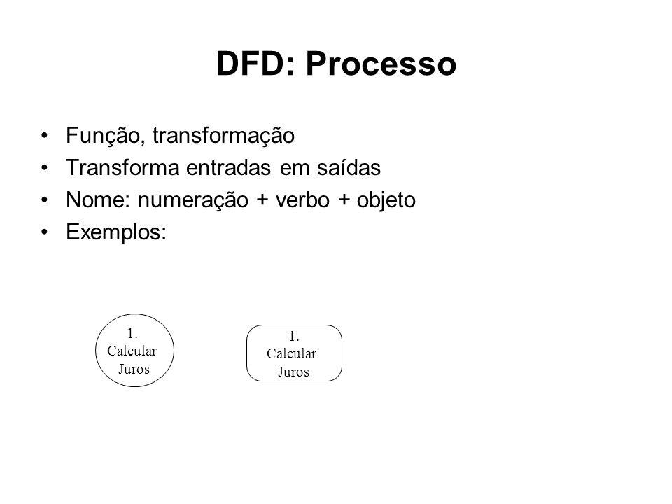 DFD: Processo Função, transformação Transforma entradas em saídas