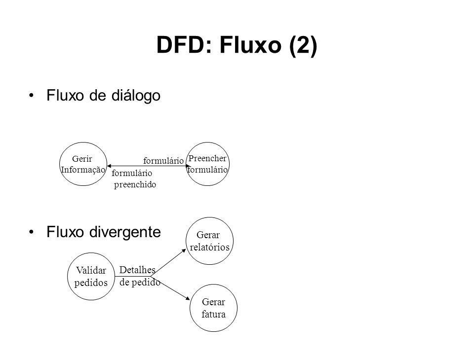 DFD: Fluxo (2) Fluxo de diálogo formulário Fluxo divergente Gerar