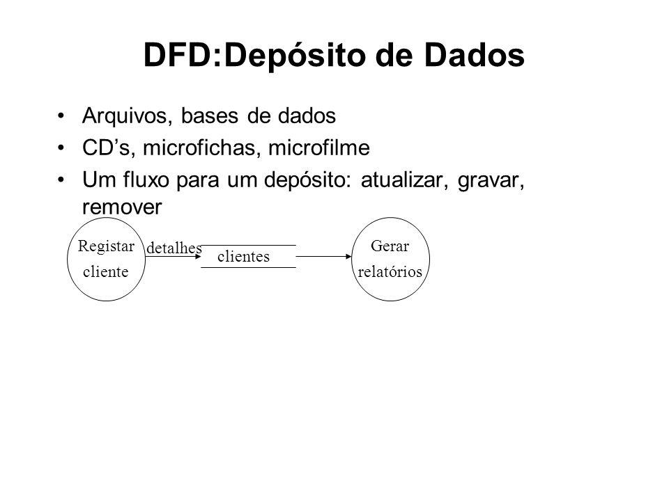 DFD:Depósito de Dados Arquivos, bases de dados